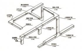 槽式桥架空间布置示意图