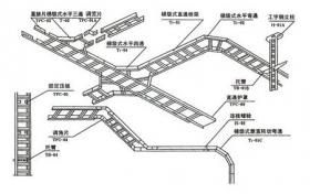 梯级式桥架空间布置示意图
