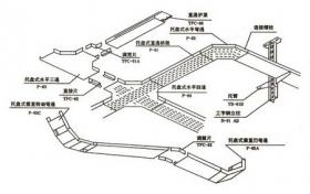 托盘式桥架空间布置示意图